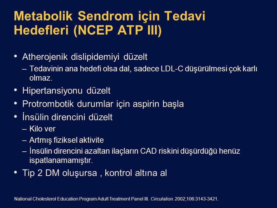 Metabolik Sendrom için Tedavi Hedefleri (NCEP ATP III)