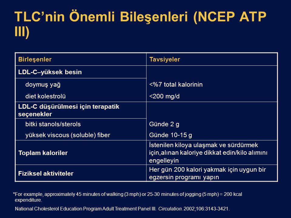 TLC'nin Önemli Bileşenleri (NCEP ATP III)