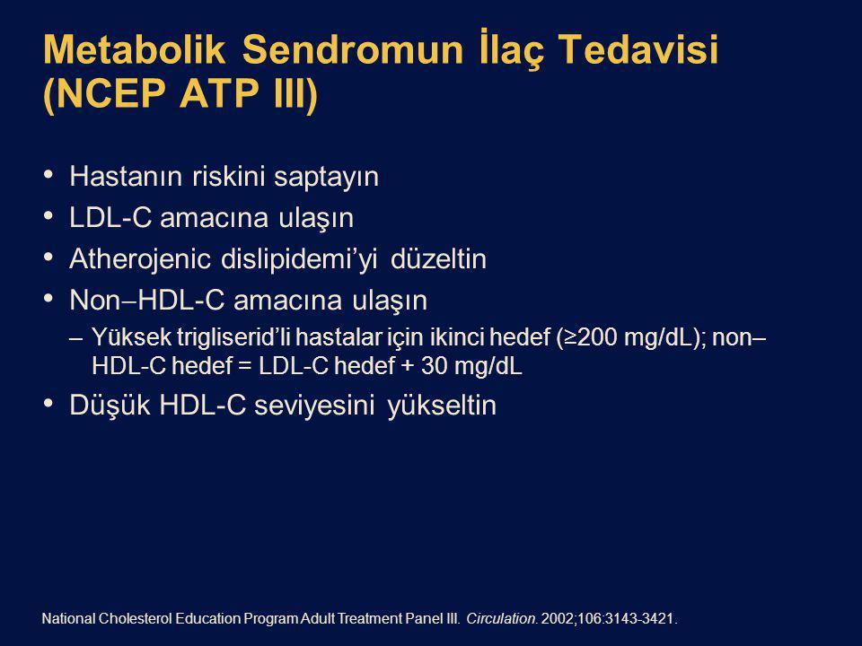 Metabolik Sendromun İlaç Tedavisi (NCEP ATP III)