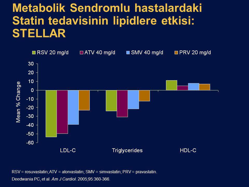 Metabolik Sendromlu hastalardaki Statin tedavisinin lipidlere etkisi: STELLAR
