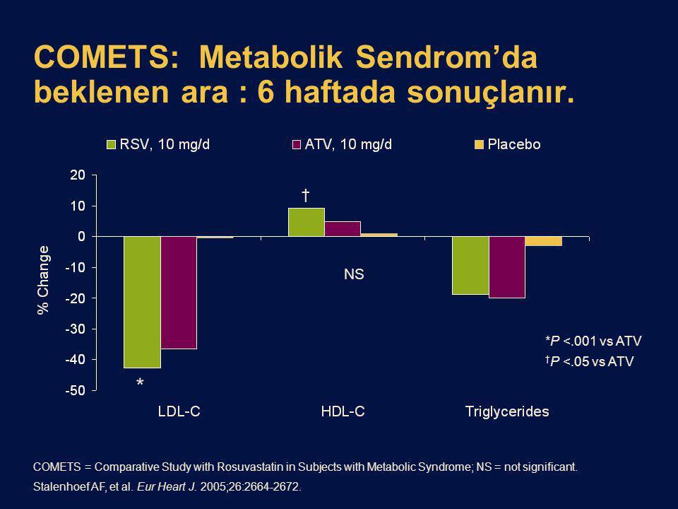 COMETS: Metabolik Sendrom'da beklenen ara : 6 haftada sonuçlanır.