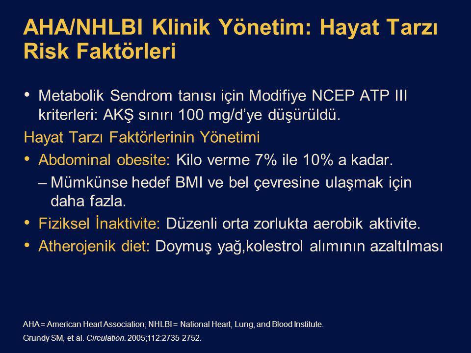 AHA/NHLBI Klinik Yönetim: Hayat Tarzı Risk Faktörleri