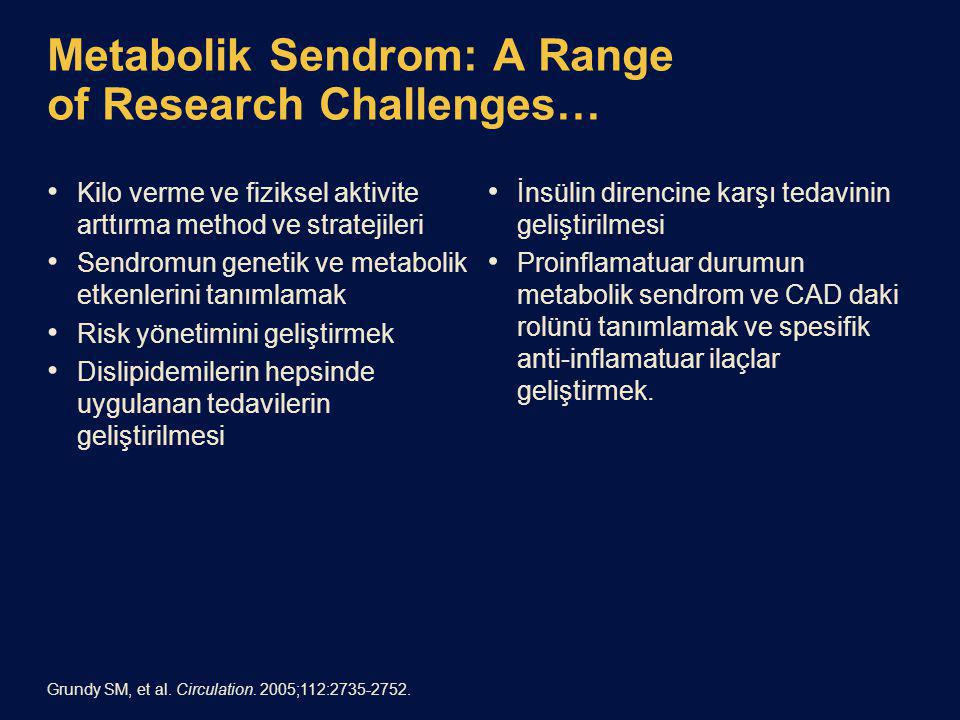 Metabolik Sendrom: A Range of Research Challenges…