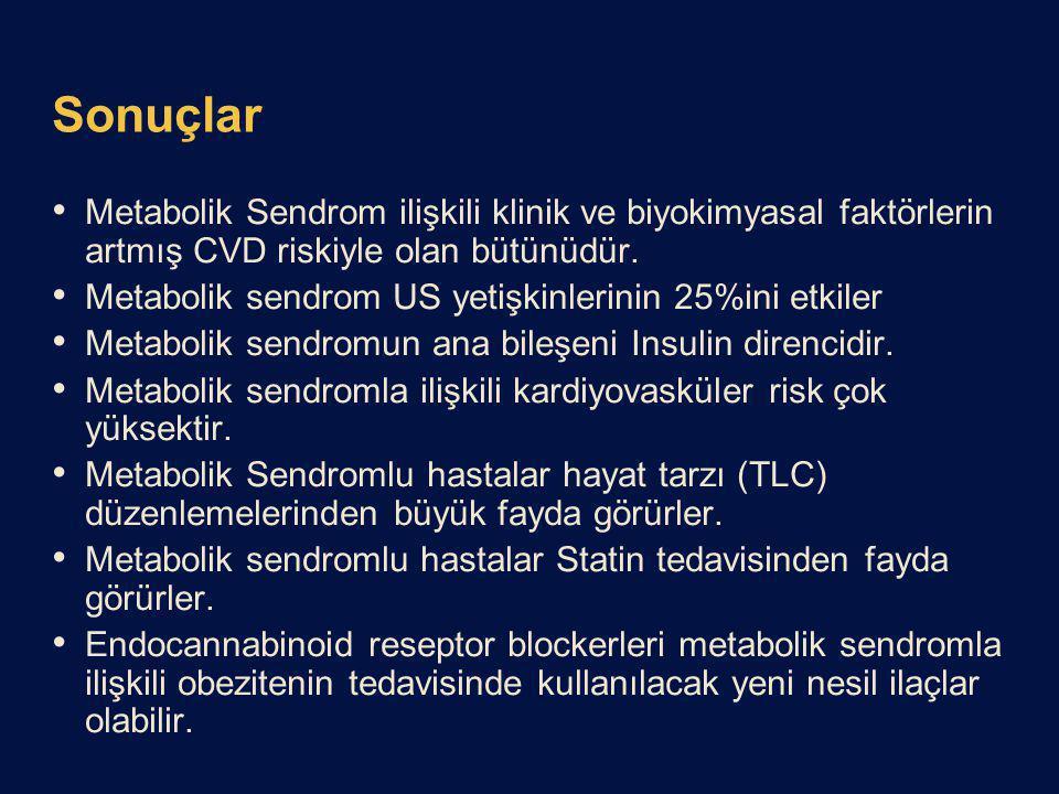 Sonuçlar Metabolik Sendrom ilişkili klinik ve biyokimyasal faktörlerin artmış CVD riskiyle olan bütünüdür.