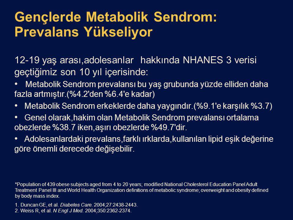 Gençlerde Metabolik Sendrom: Prevalans Yükseliyor