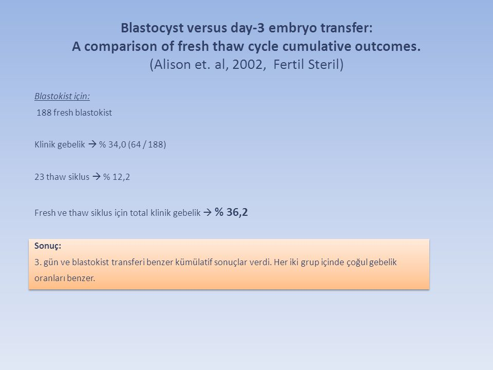 Blastocyst versus day-3 embryo transfer: A comparison of fresh thaw cycle cumulative outcomes. (Alison et. al, 2002, Fertil Steril)