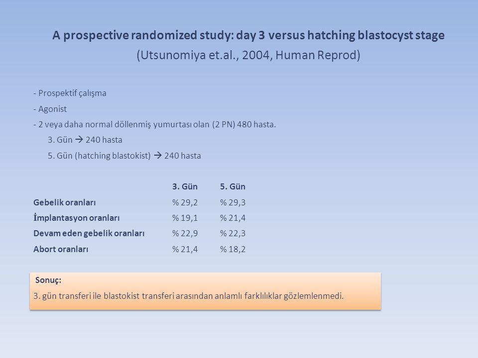 A prospective randomized study: day 3 versus hatching blastocyst stage (Utsunomiya et.al., 2004, Human Reprod)