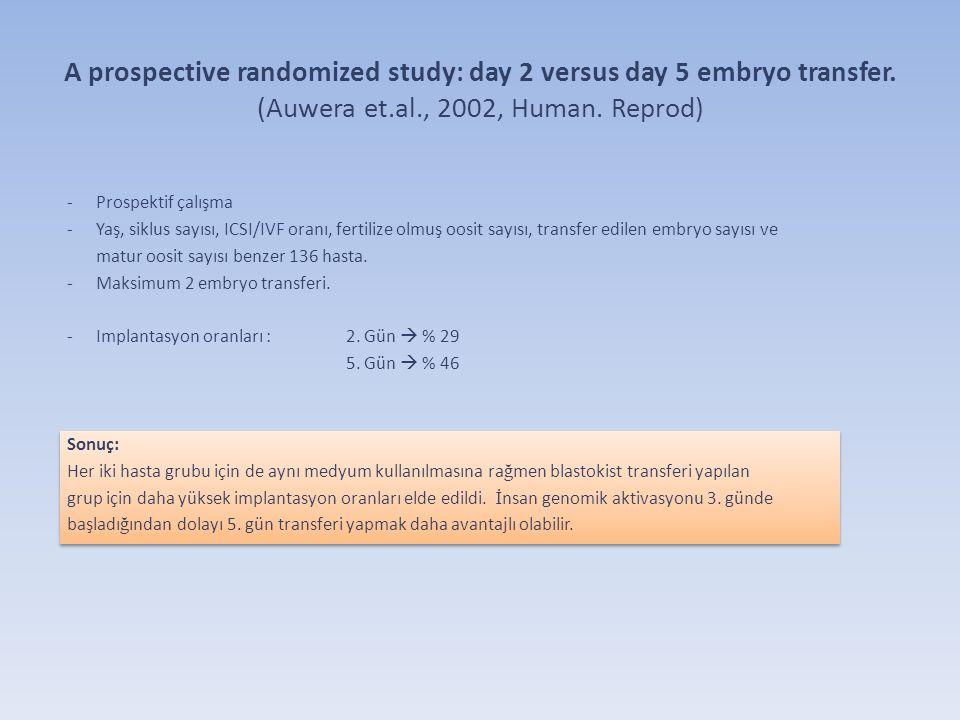 A prospective randomized study: day 2 versus day 5 embryo transfer