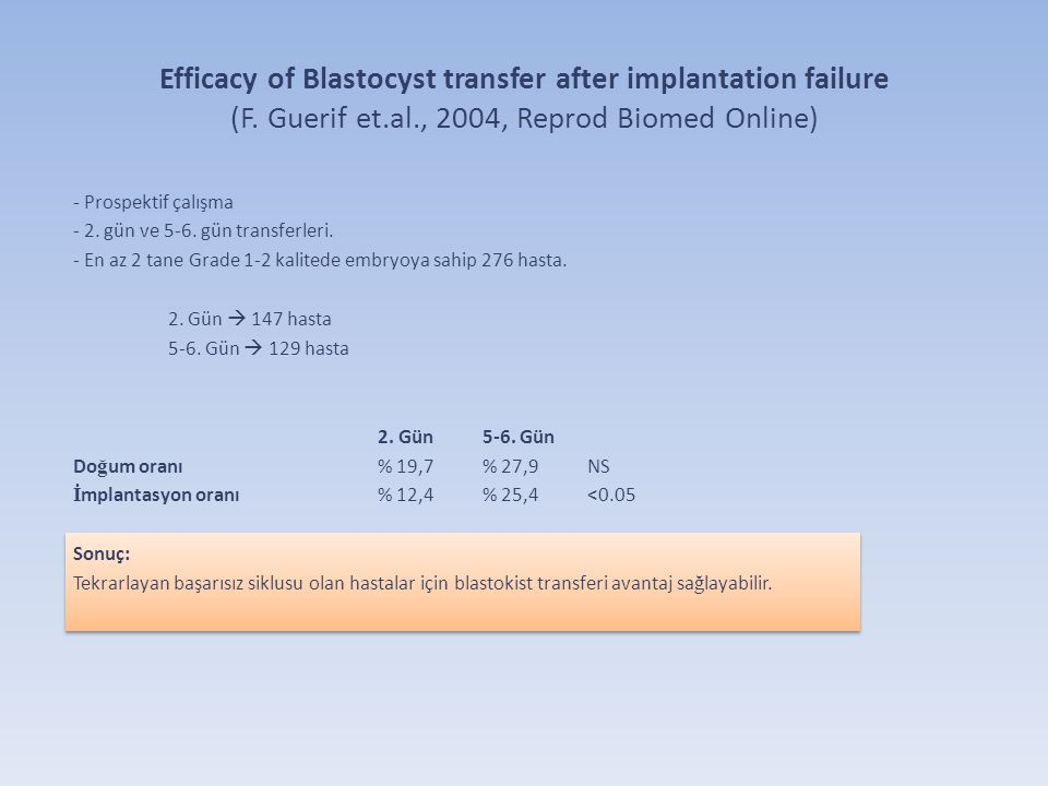 Efficacy of Blastocyst transfer after implantation failure (F