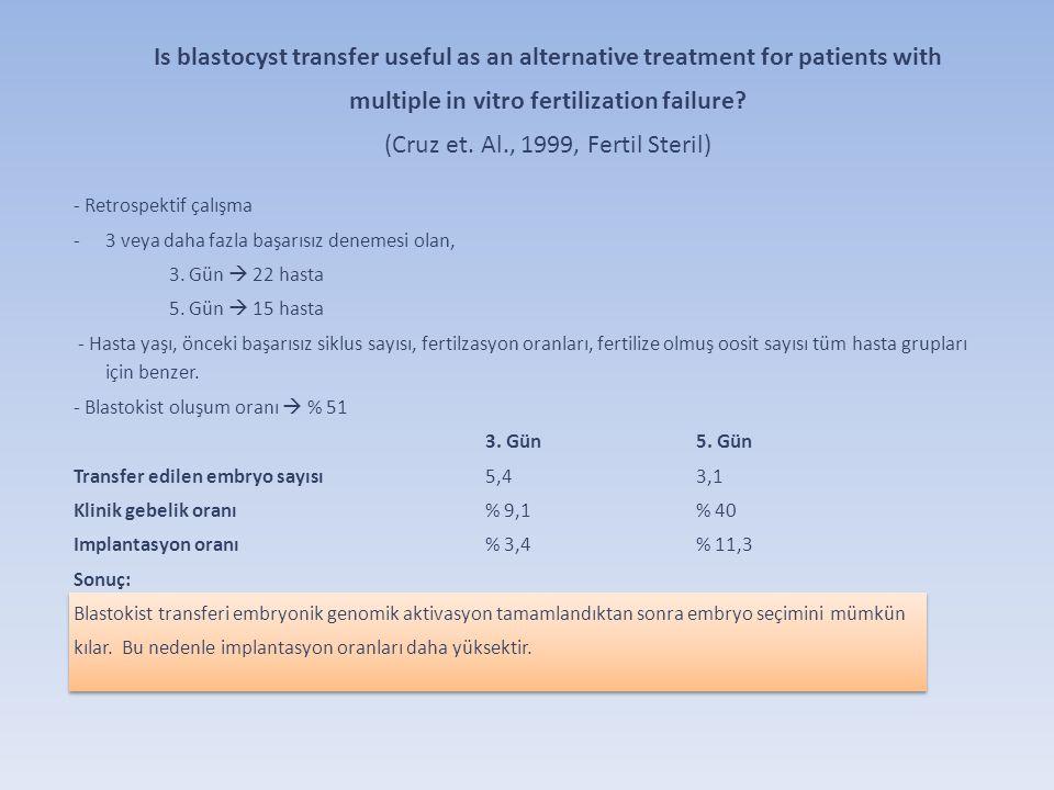 Is blastocyst transfer useful as an alternative treatment for patients with multiple in vitro fertilization failure (Cruz et. Al., 1999, Fertil Steril)