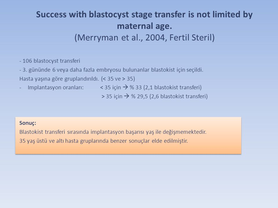 Success with blastocyst stage transfer is not limited by maternal age
