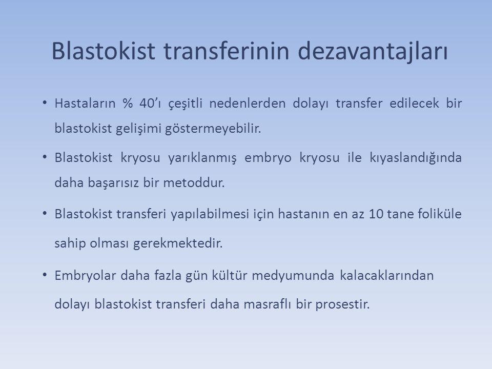 Blastokist transferinin dezavantajları