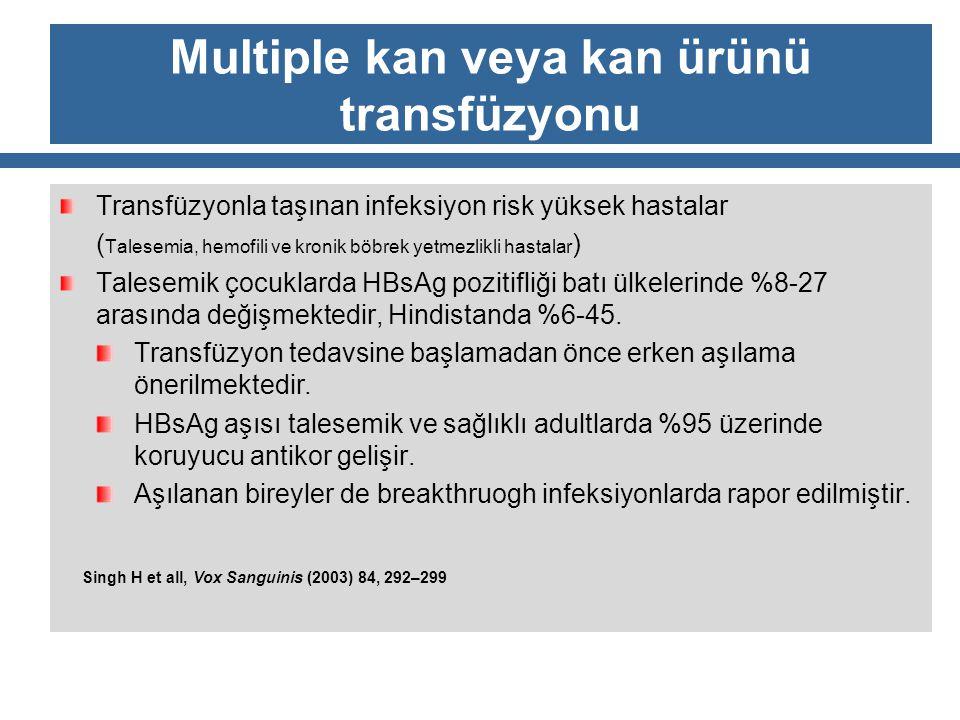 Multiple kan veya kan ürünü transfüzyonu