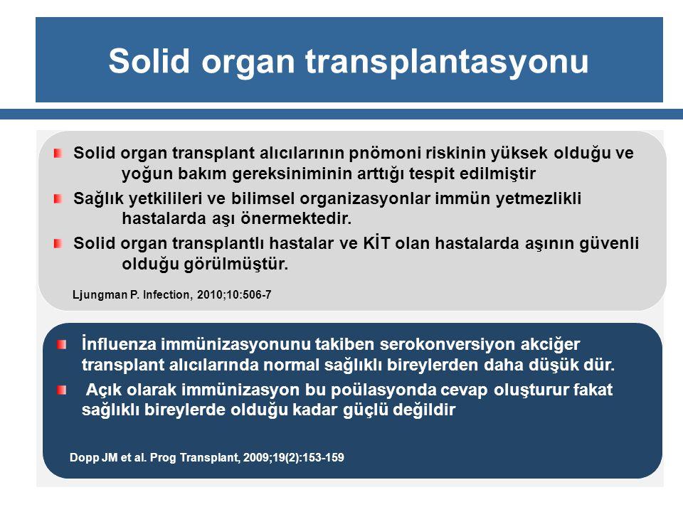 Solid organ transplantasyonu