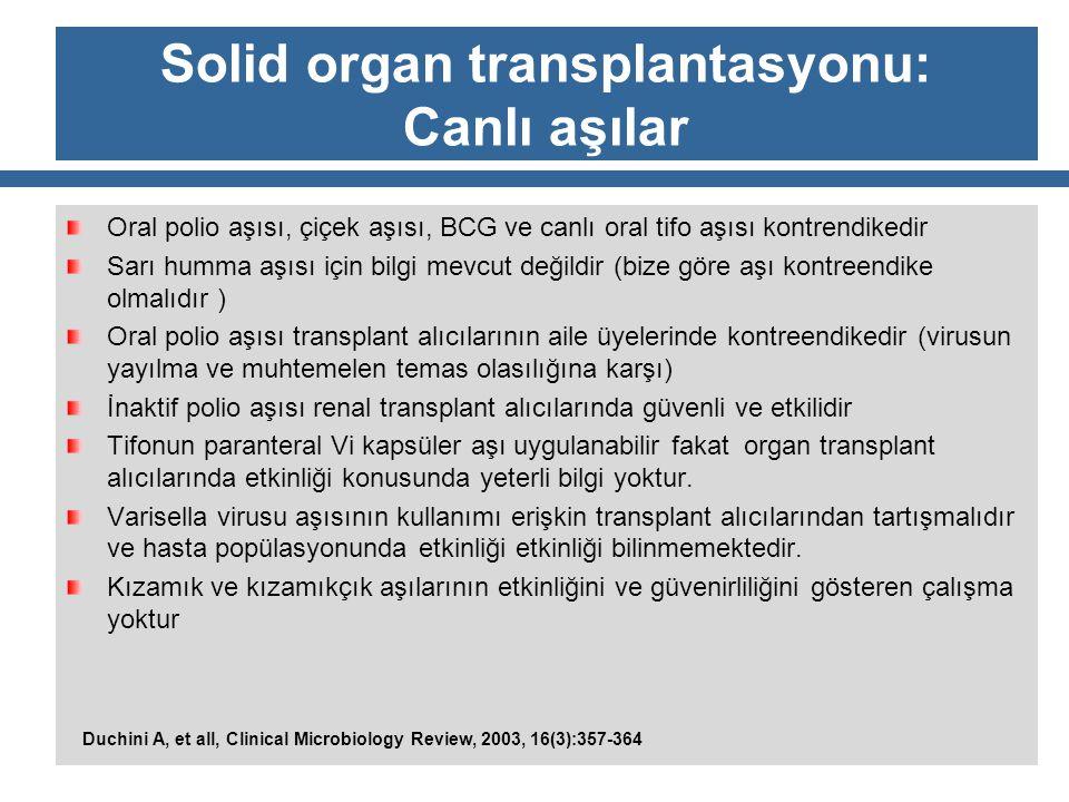 Solid organ transplantasyonu: Canlı aşılar
