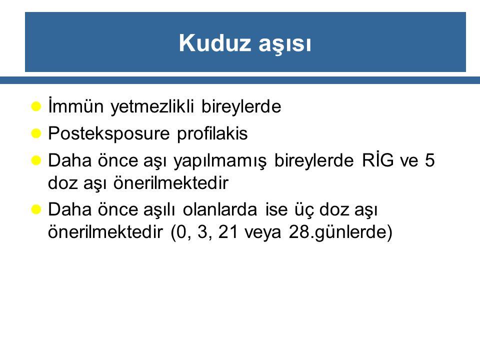 Kuduz aşısı İmmün yetmezlikli bireylerde Posteksposure profilakis