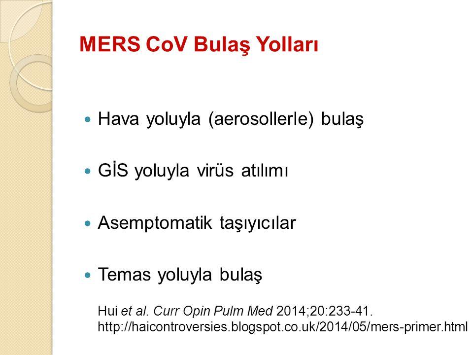 MERS CoV Bulaş Yolları Hava yoluyla (aerosollerle) bulaş