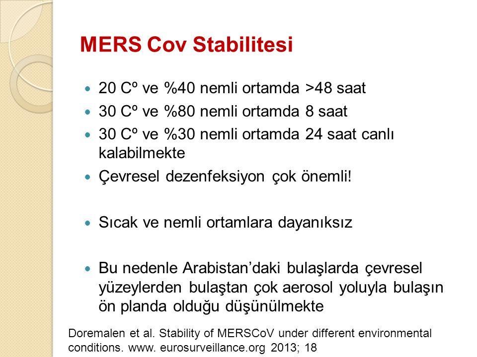 MERS Cov Stabilitesi 20 Cº ve %40 nemli ortamda >48 saat