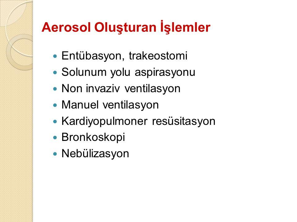 Aerosol Oluşturan İşlemler