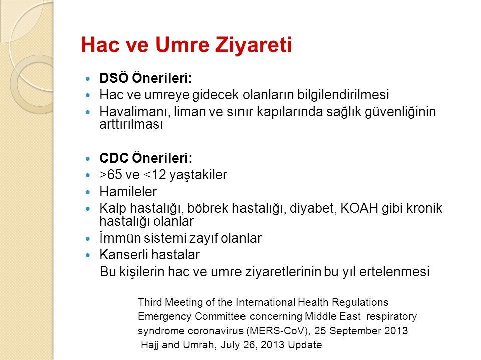 Hac ve Umre Ziyareti DSÖ Önerileri: