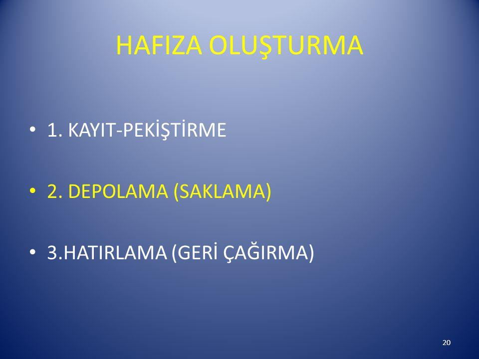 HAFIZA OLUŞTURMA 1. KAYIT-PEKİŞTİRME 2. DEPOLAMA (SAKLAMA)