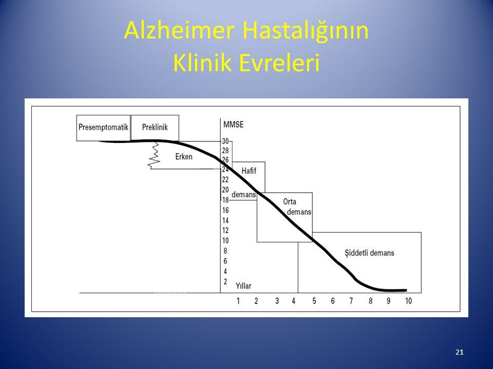 Alzheimer Hastalığının Klinik Evreleri