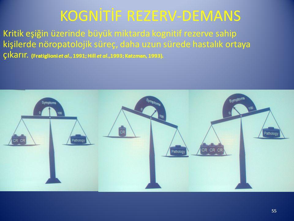 KOGNİTİF REZERV-DEMANS