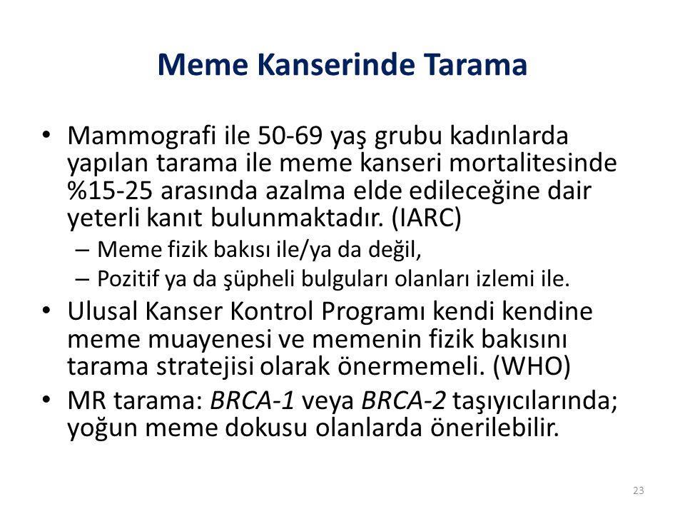 Meme Kanserinde Tarama