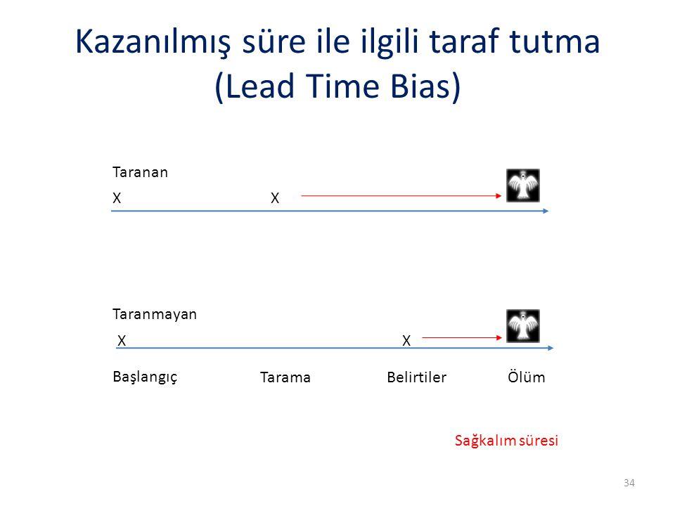 Kazanılmış süre ile ilgili taraf tutma (Lead Time Bias)