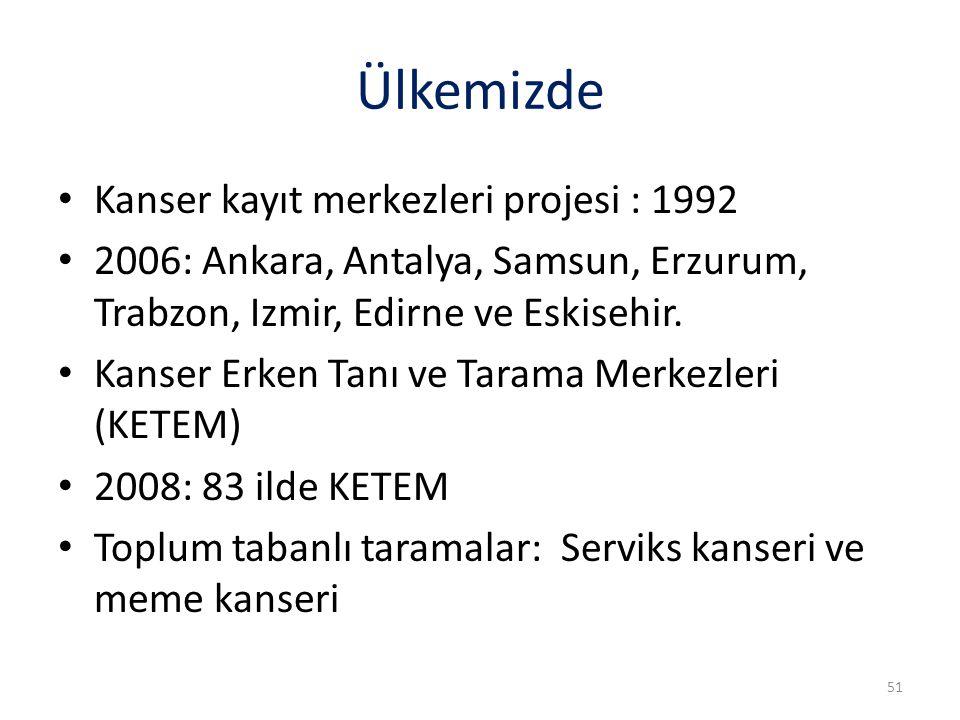 Ülkemizde Kanser kayıt merkezleri projesi : 1992
