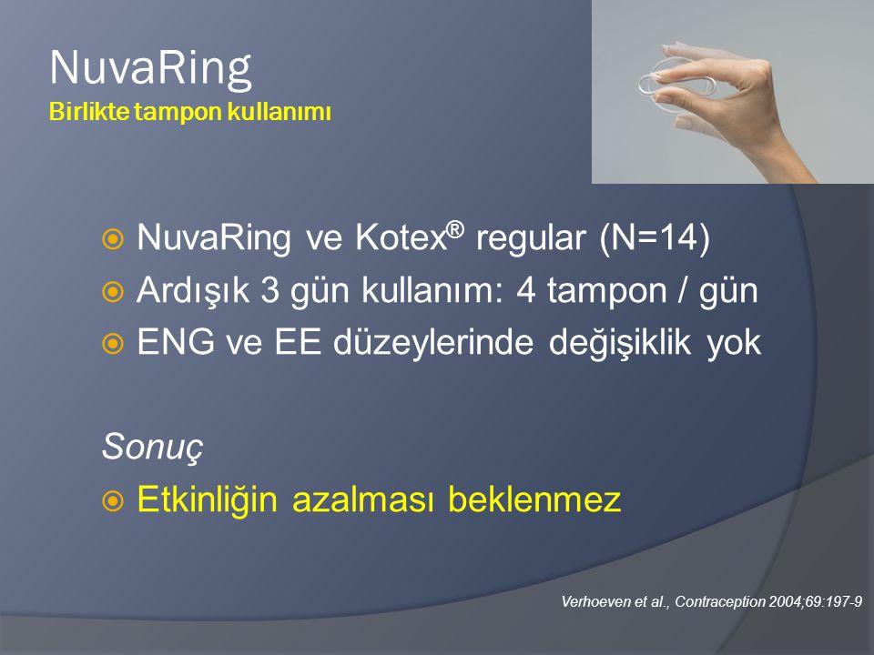 NuvaRing Birlikte tampon kullanımı
