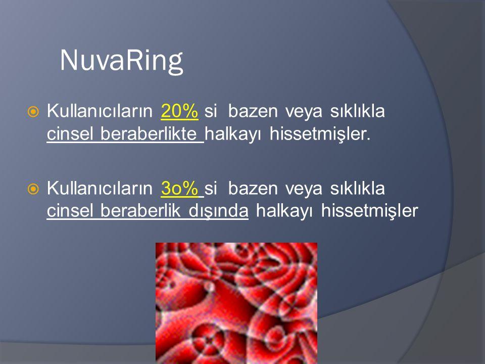 NuvaRing Kullanıcıların 20% si bazen veya sıklıkla cinsel beraberlikte halkayı hissetmişler.