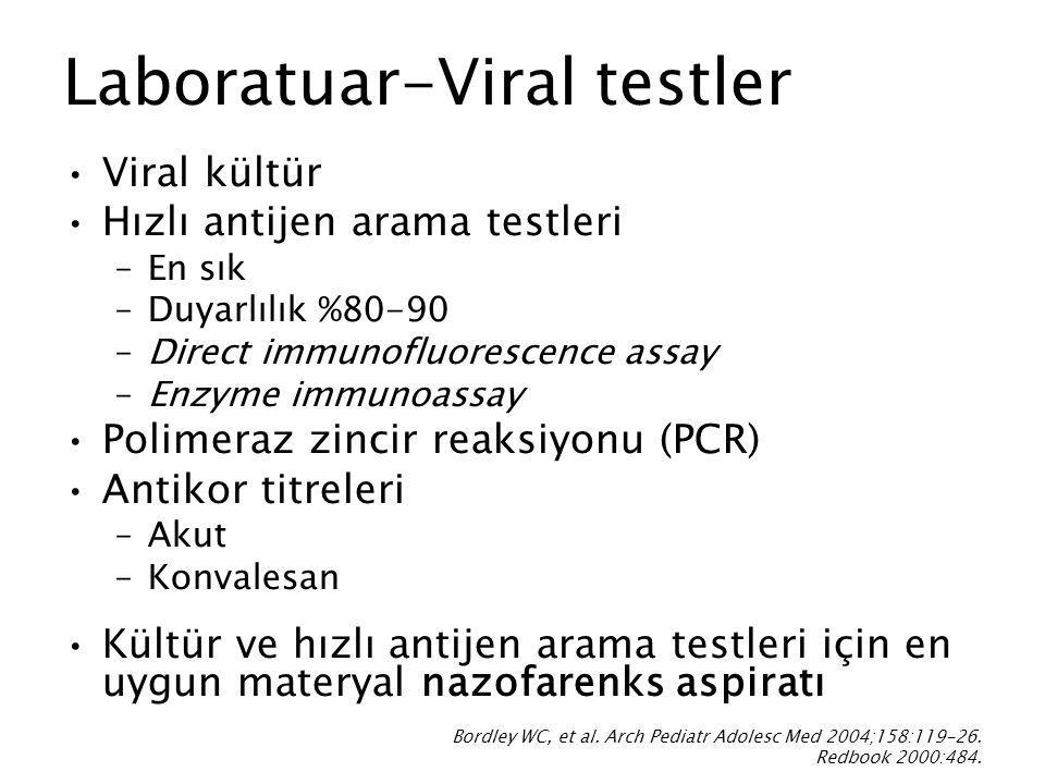 Laboratuar-Viral testler