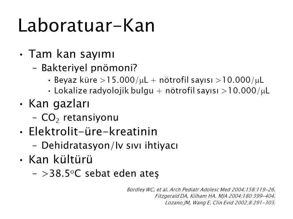 Laboratuar-Kan Tam kan sayımı Kan gazları Elektrolit-üre-kreatinin