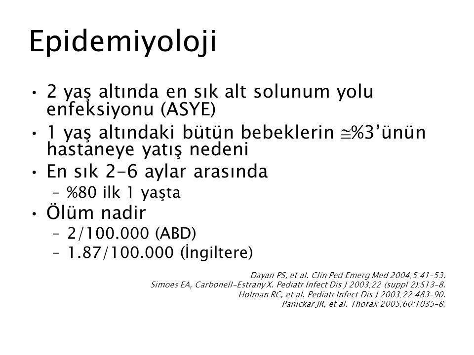 Epidemiyoloji 2 yaş altında en sık alt solunum yolu enfeksiyonu (ASYE)