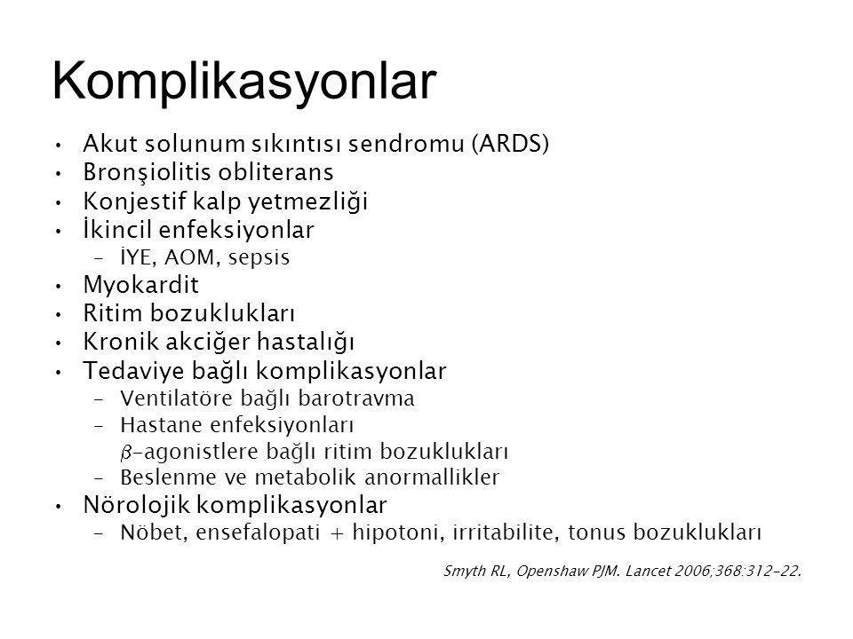 Komplikasyonlar Akut solunum sıkıntısı sendromu (ARDS)