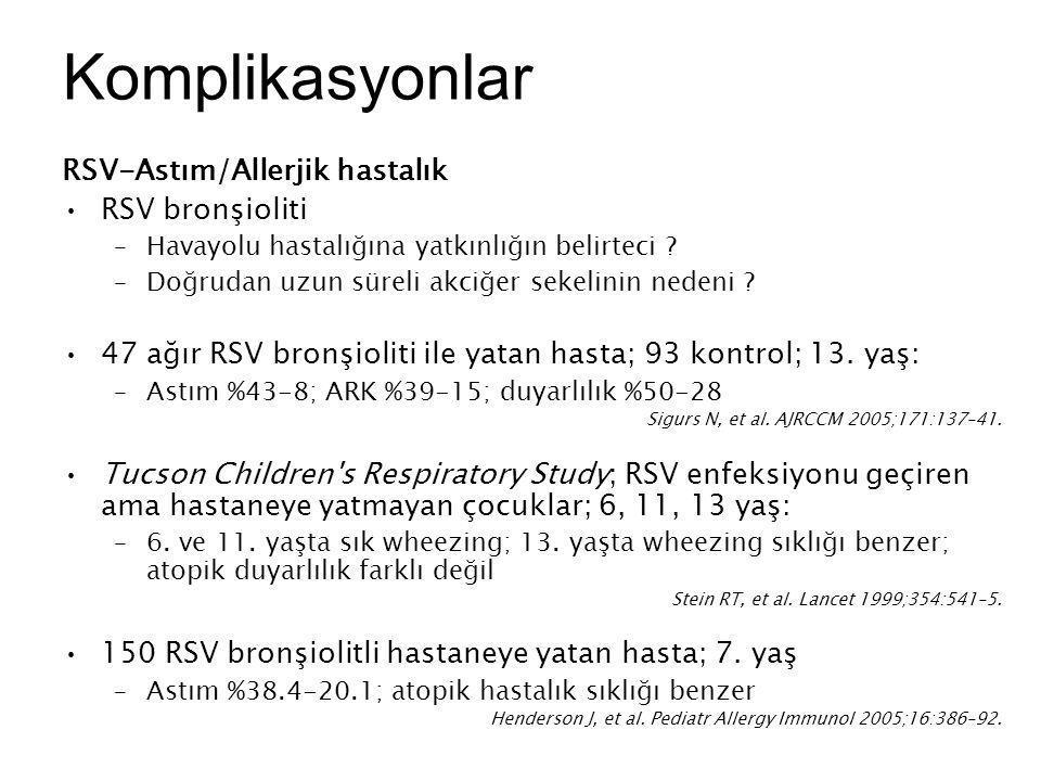 Komplikasyonlar RSV-Astım/Allerjik hastalık RSV bronşioliti