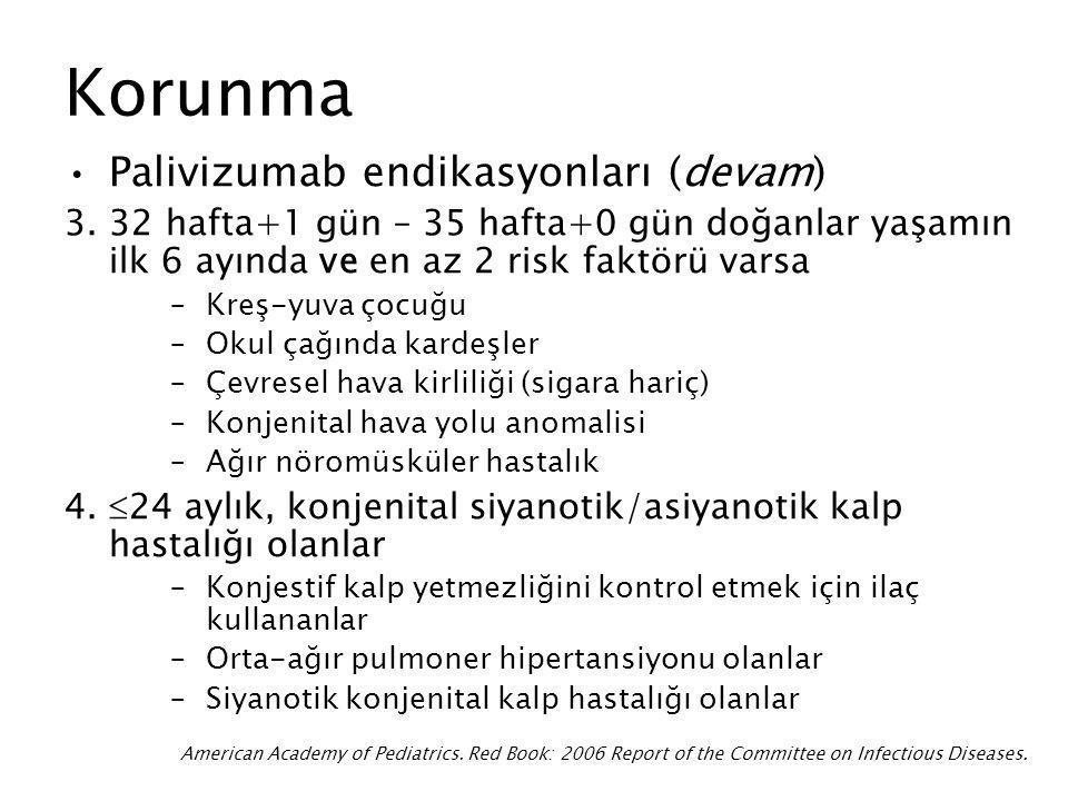 Korunma Palivizumab endikasyonları (devam)