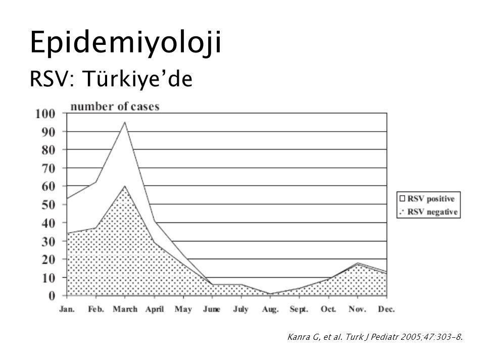 Epidemiyoloji RSV: Türkiye'de