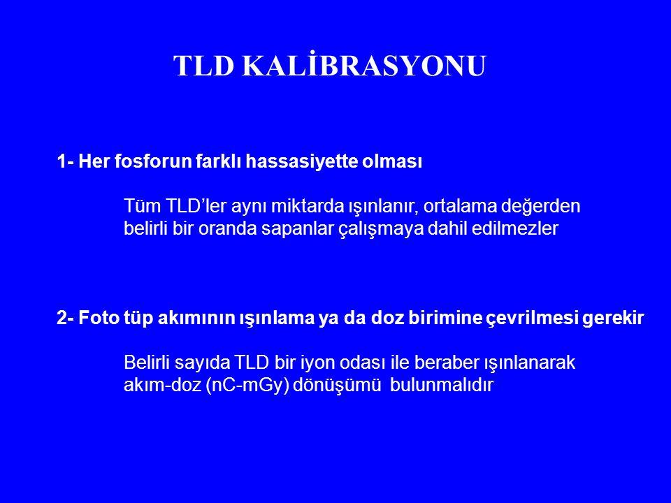 TLD KALİBRASYONU 1- Her fosforun farklı hassasiyette olması