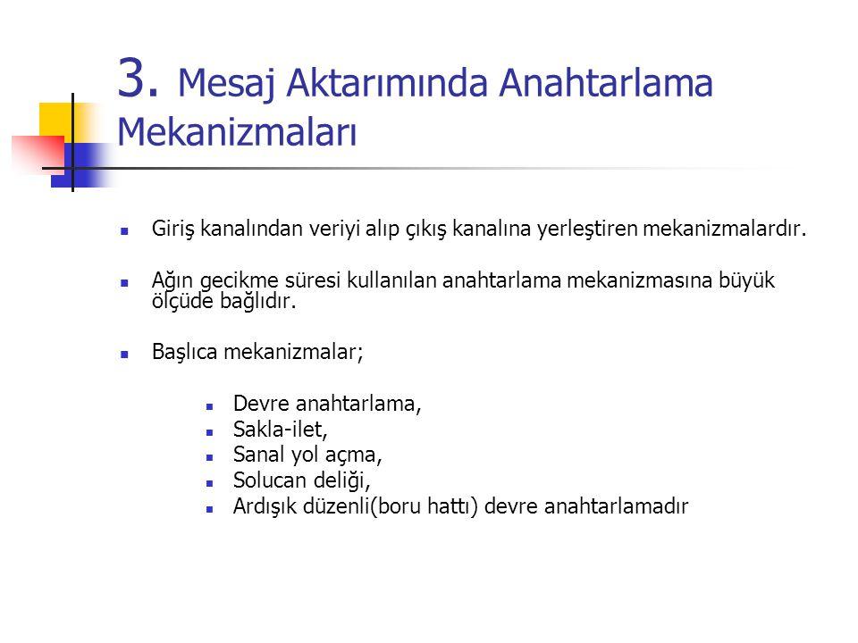 3. Mesaj Aktarımında Anahtarlama Mekanizmaları