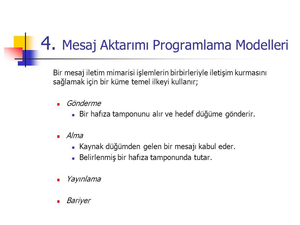 4. Mesaj Aktarımı Programlama Modelleri