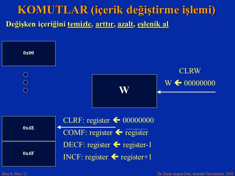 KOMUTLAR (içerik değiştirme işlemi)