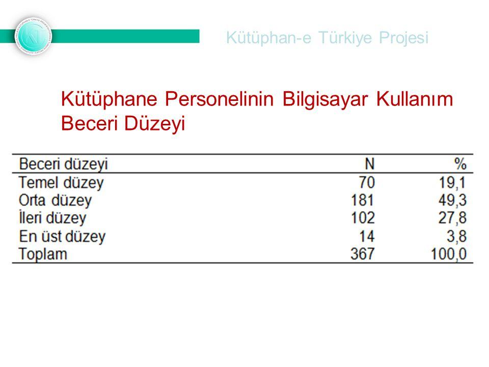 Kütüphan-e Türkiye Projesi