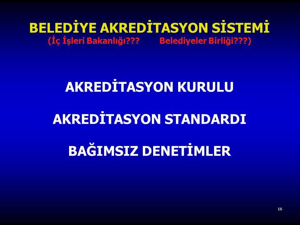 BELEDİYE AKREDİTASYON SİSTEMİ