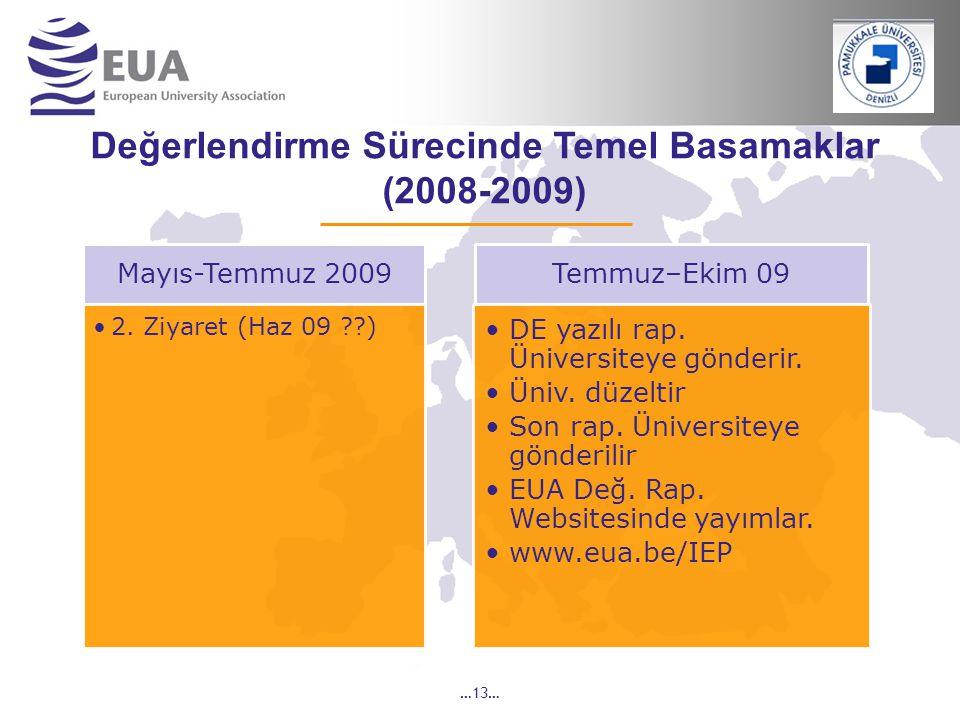 Değerlendirme Sürecinde Temel Basamaklar (2008-2009)