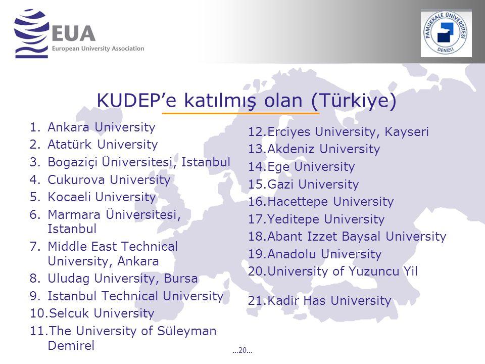 KUDEP'e katılmış olan (Türkiye)