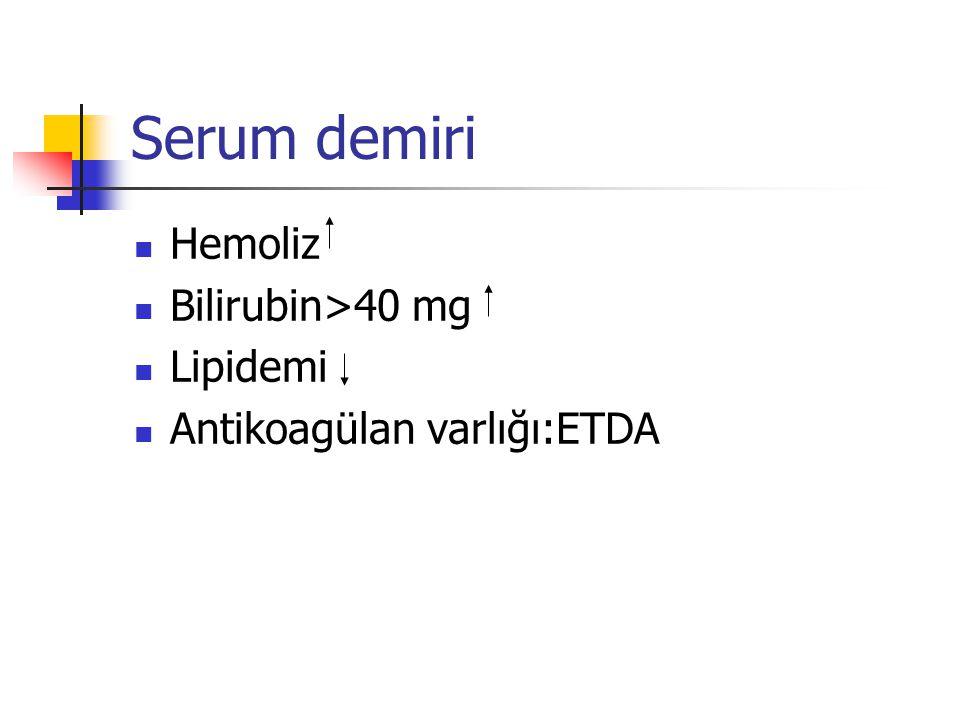 Serum demiri Hemoliz Bilirubin>40 mg Lipidemi