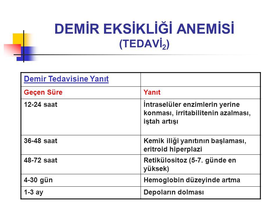 DEMİR EKSİKLİĞİ ANEMİSİ (TEDAVİ2)