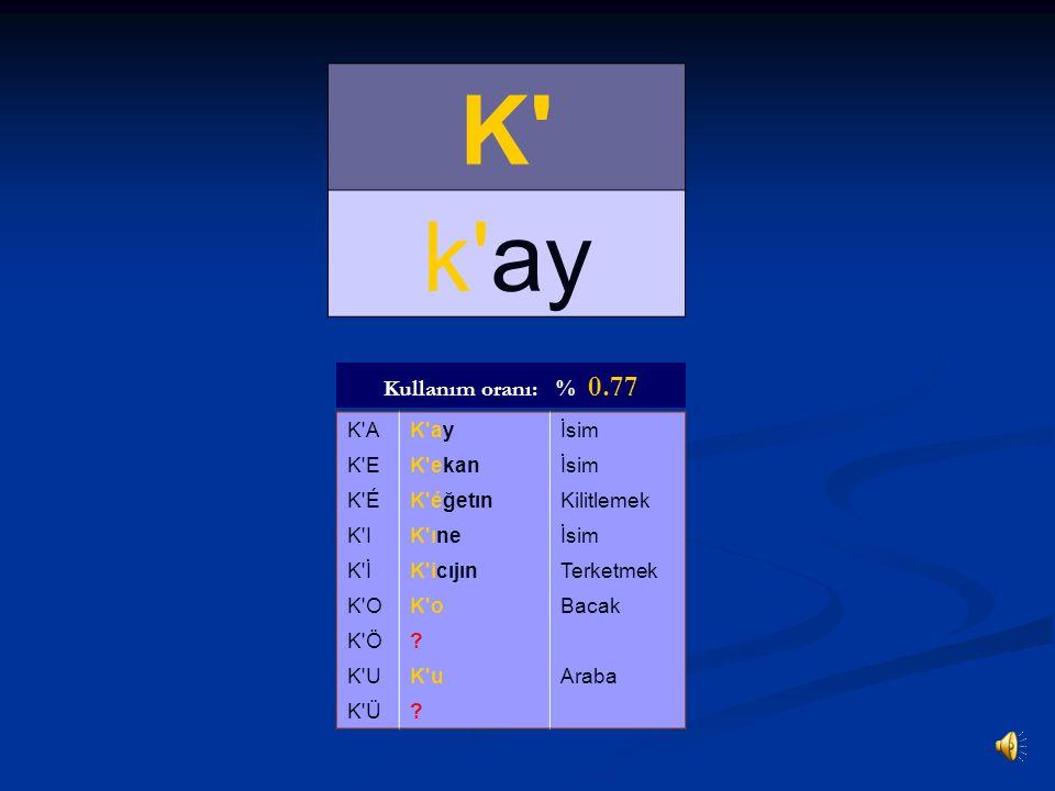 K k ay Kullanım oranı: % 0.77 K A K ay İsim K E K ekan K É K éğetın